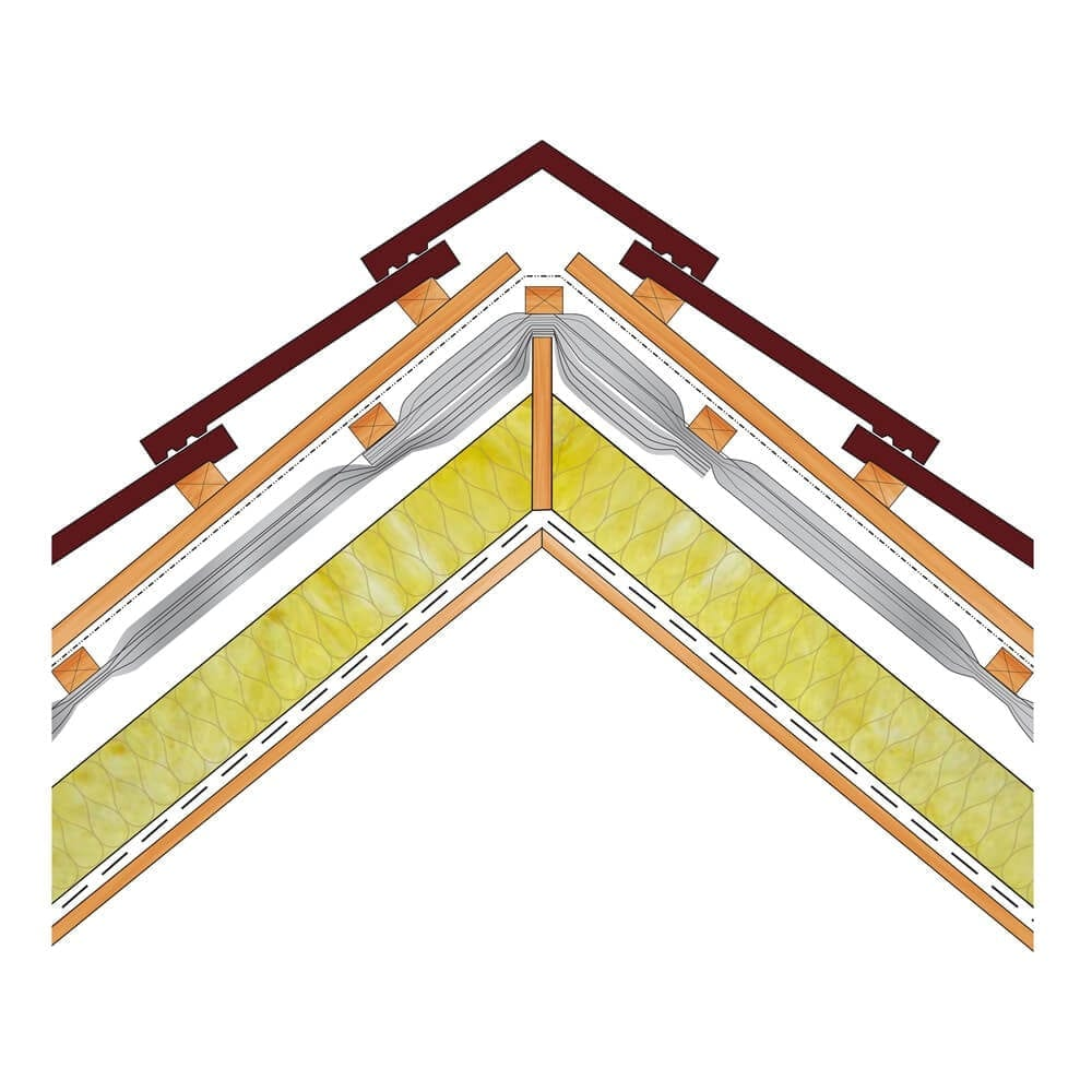Roof Insulation Applications Using Multi Foil