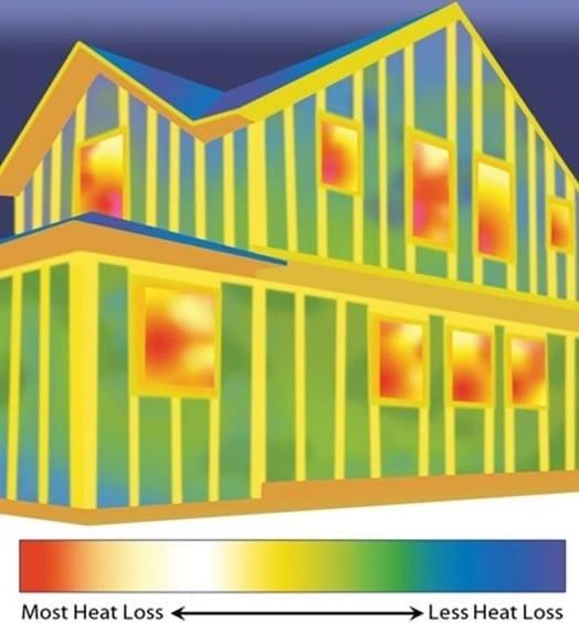 heat loss imagery