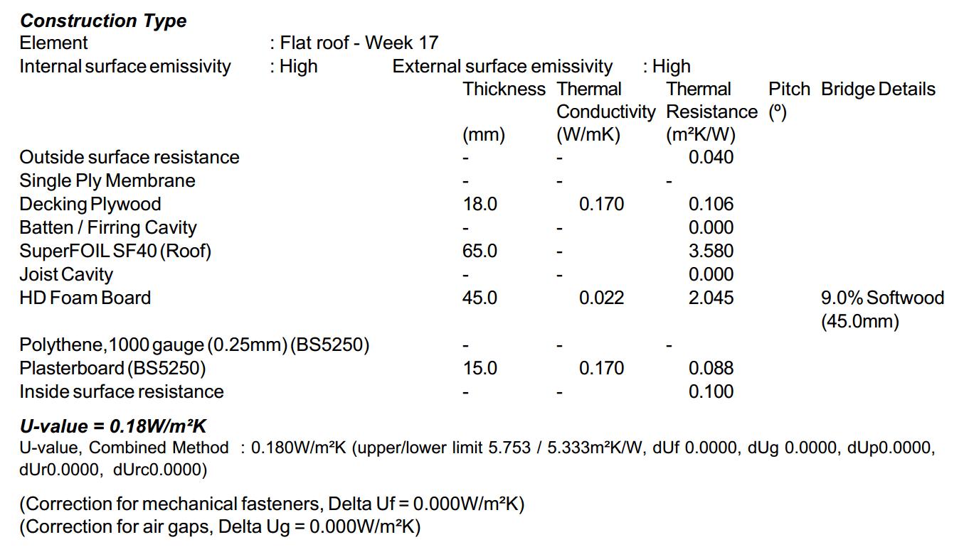Week 17 - Flat Roof Insulation