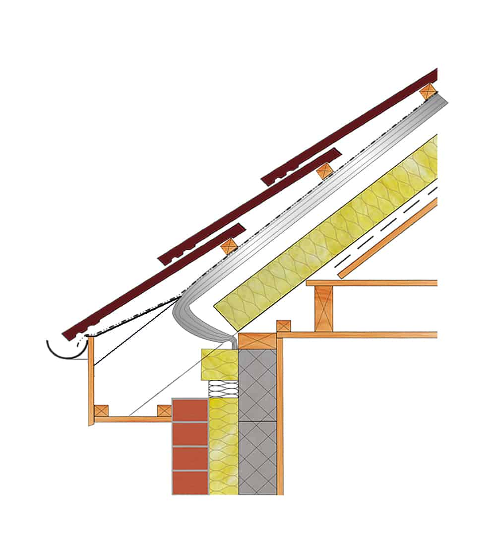 Roof Insulation Applications Using Multi Foil Insulation